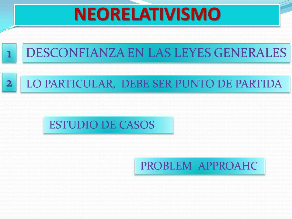 NEORELATIVISMO 1 DESCONFIANZA EN LAS LEYES GENERALES 2