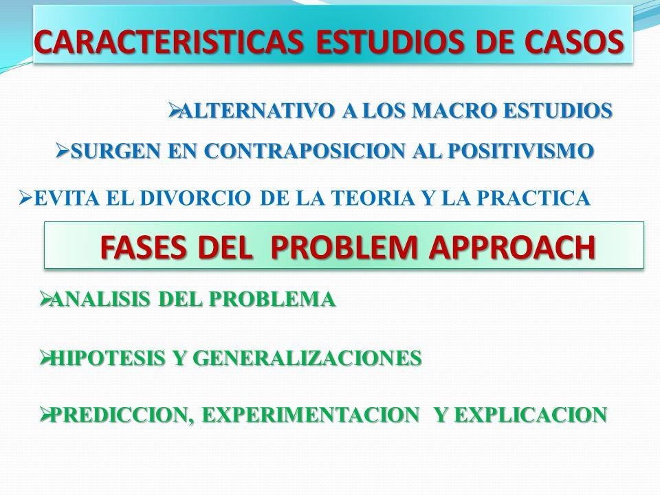 CARACTERISTICAS ESTUDIOS DE CASOS