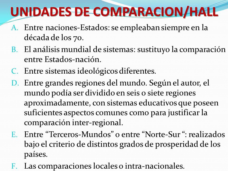UNIDADES DE COMPARACION/HALL