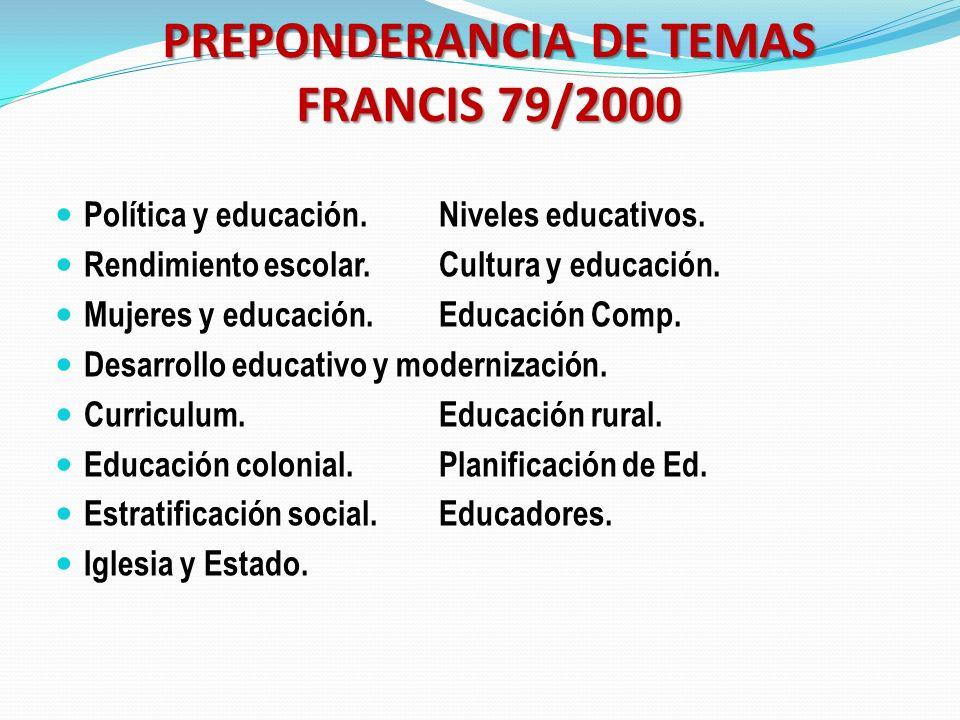 PREPONDERANCIA DE TEMAS FRANCIS 79/2000