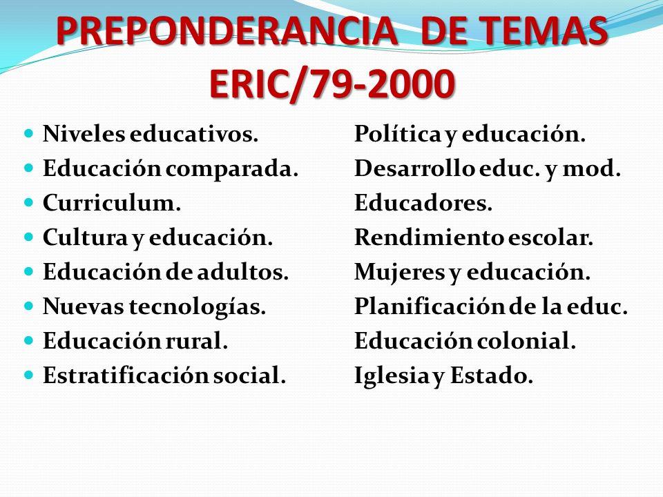 PREPONDERANCIA DE TEMAS ERIC/79-2000