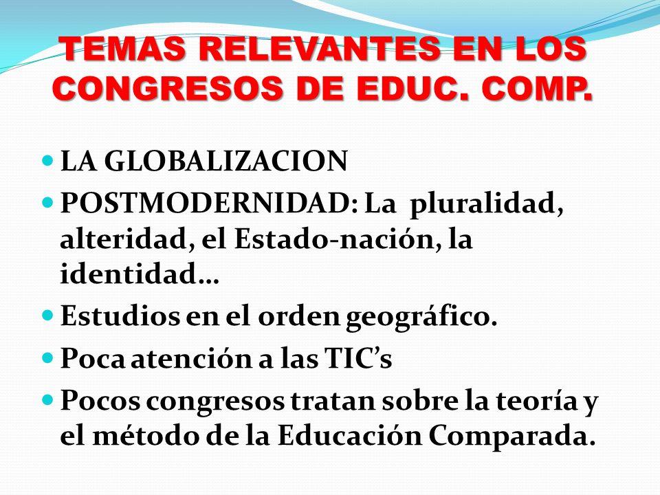 TEMAS RELEVANTES EN LOS CONGRESOS DE EDUC. COMP.
