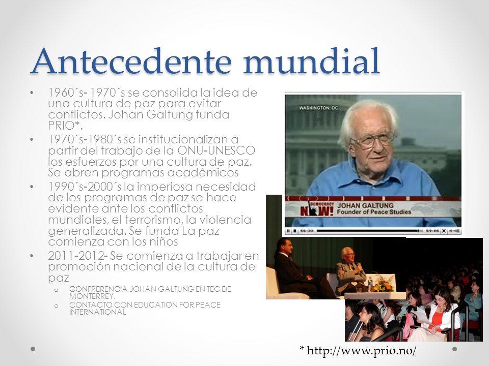 Antecedente mundial * http://www.prio.no/