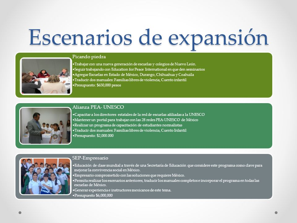 Escenarios de expansión