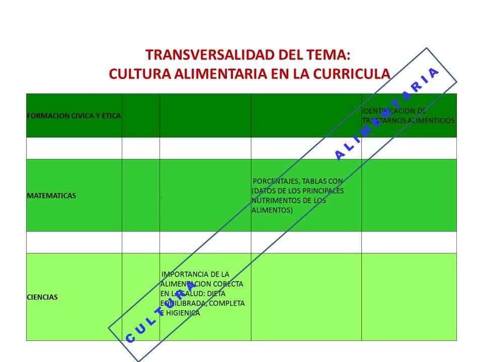 TRANSVERSALIDAD DEL TEMA: CULTURA ALIMENTARIA EN LA CURRICULA