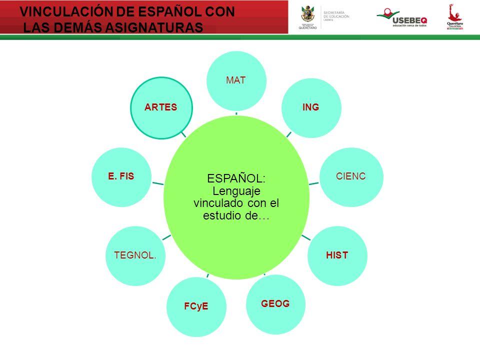ESPAÑOL: Lenguaje vinculado con el estudio de…