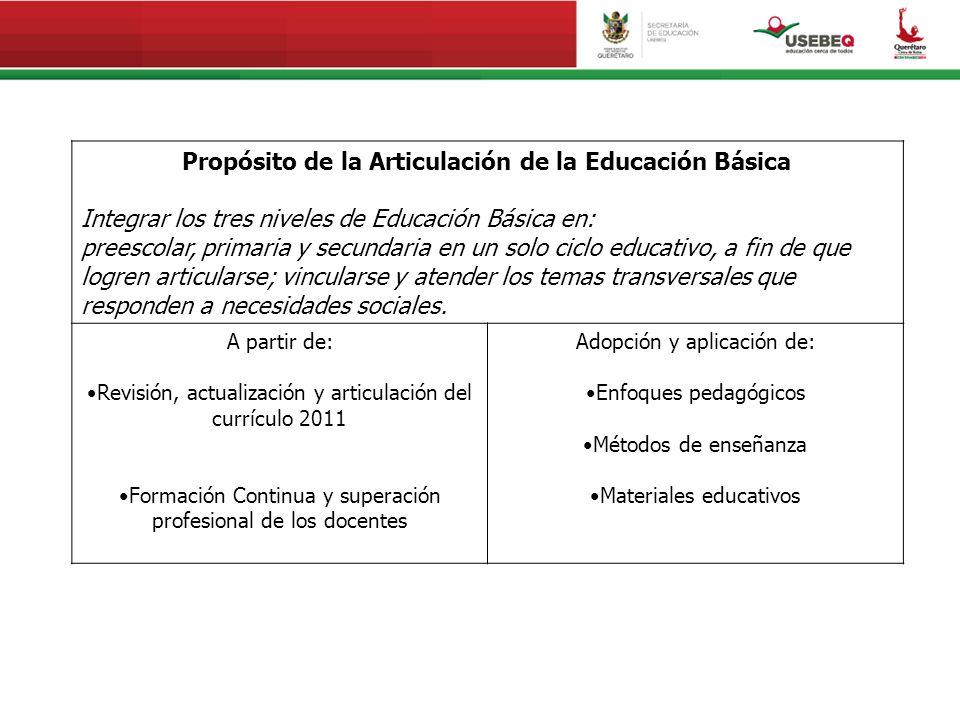 Propósito de la Articulación de la Educación Básica