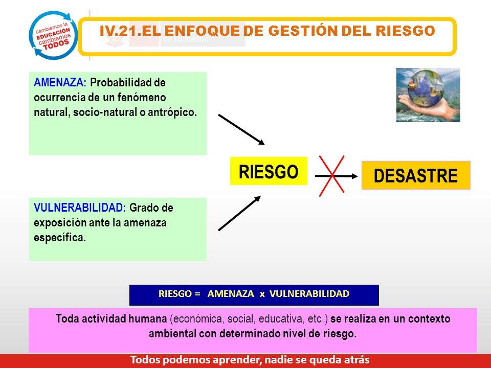 RIESGO DESASTRE IV.21.EL ENFOQUE DE GESTIÓN DEL RIESGO