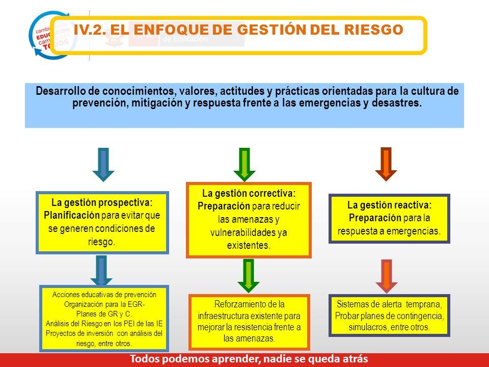 IV.2. EL ENFOQUE DE GESTIÓN DEL RIESGO