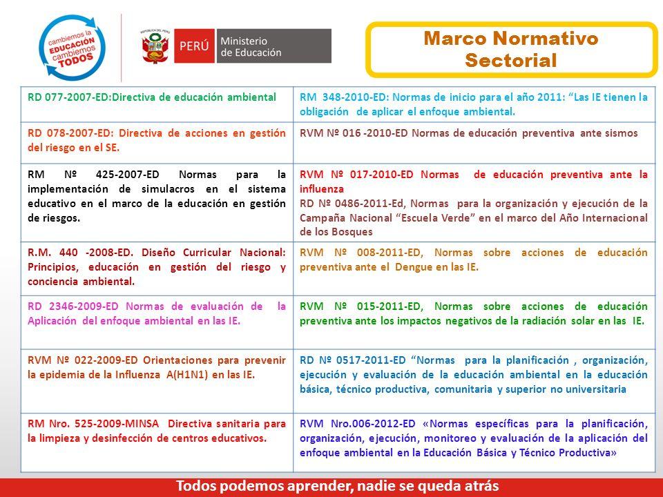 Marco Normativo Sectorial
