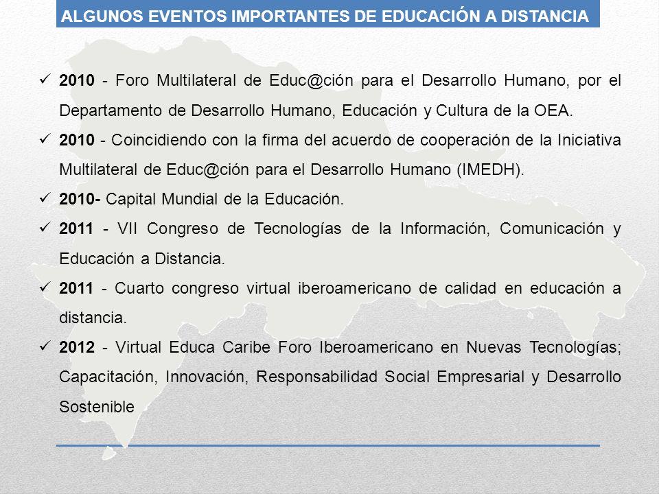 ALGUNOS EVENTOS IMPORTANTES DE EDUCACIÓN A DISTANCIA