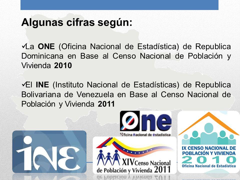 Algunas cifras según: La ONE (Oficina Nacional de Estadística) de Republica Dominicana en Base al Censo Nacional de Población y Vivienda 2010.