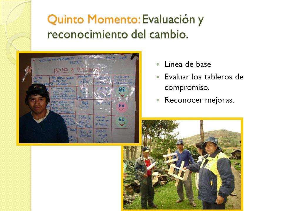 Quinto Momento: Evaluación y reconocimiento del cambio.