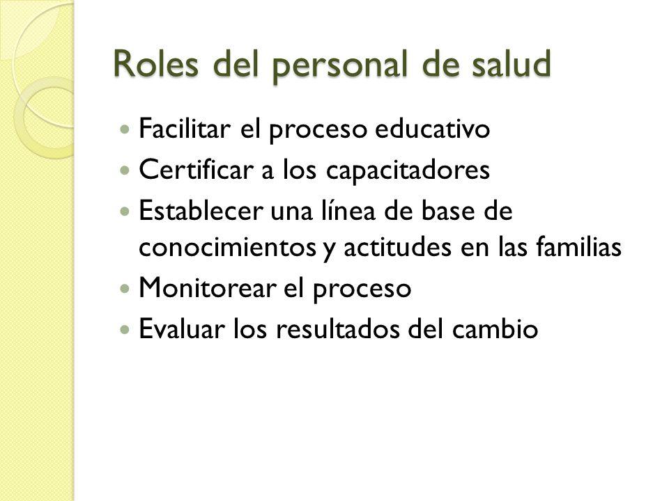 Roles del personal de salud