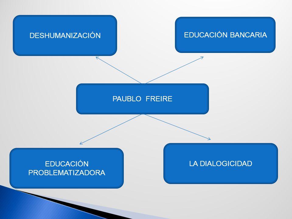 EDUCACIÓN PROBLEMATIZADORA