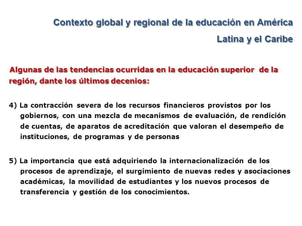 Contexto global y regional de la educación en América