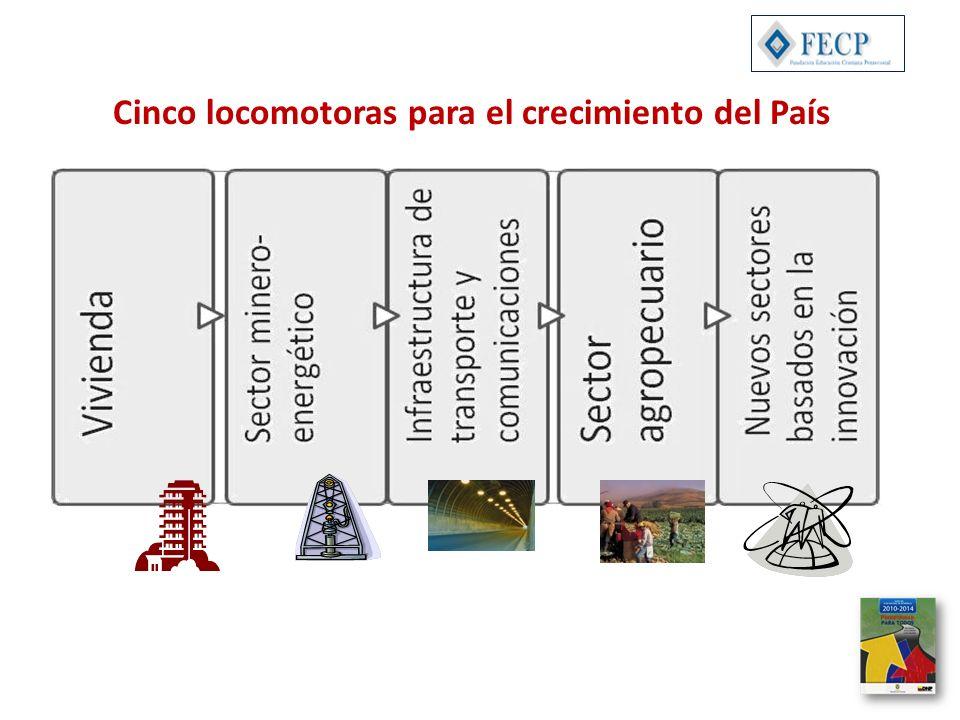 Cinco locomotoras para el crecimiento del País