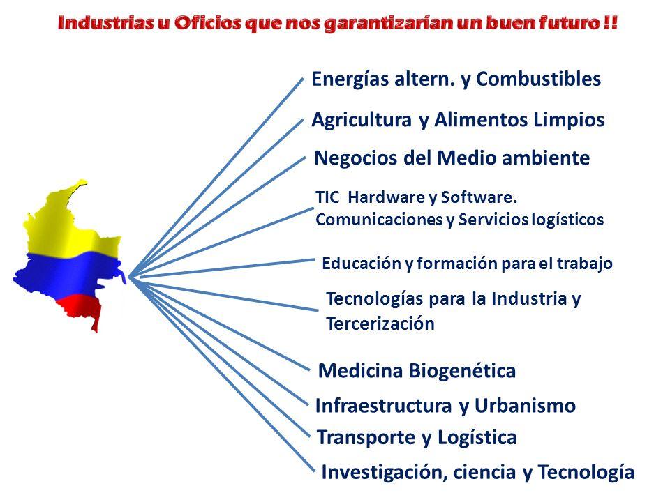 Industrias u Oficios que nos garantizarían un buen futuro !!