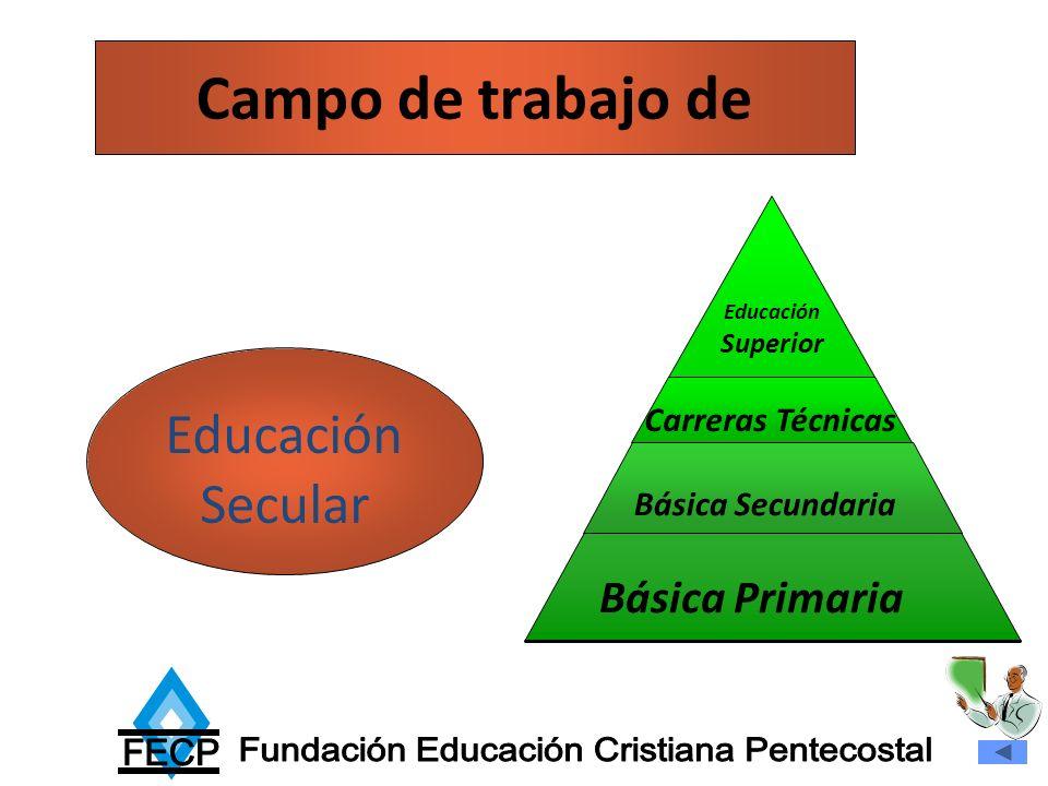Fundación Educación Cristiana Pentecostal