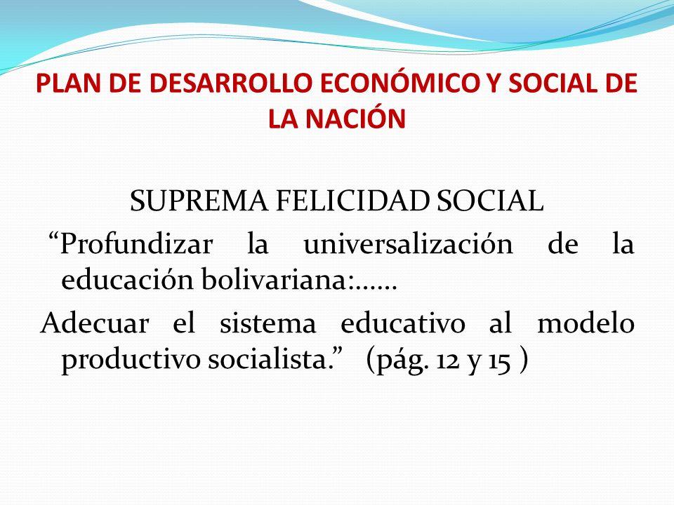 PLAN DE DESARROLLO ECONÓMICO Y SOCIAL DE LA NACIÓN