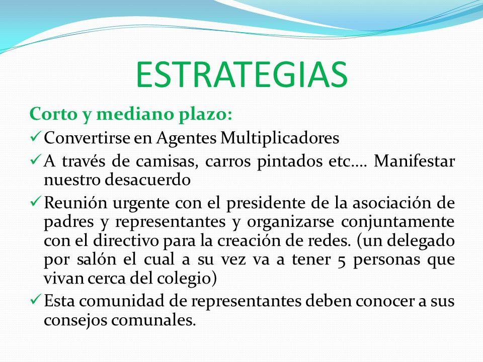 ESTRATEGIAS Corto y mediano plazo: