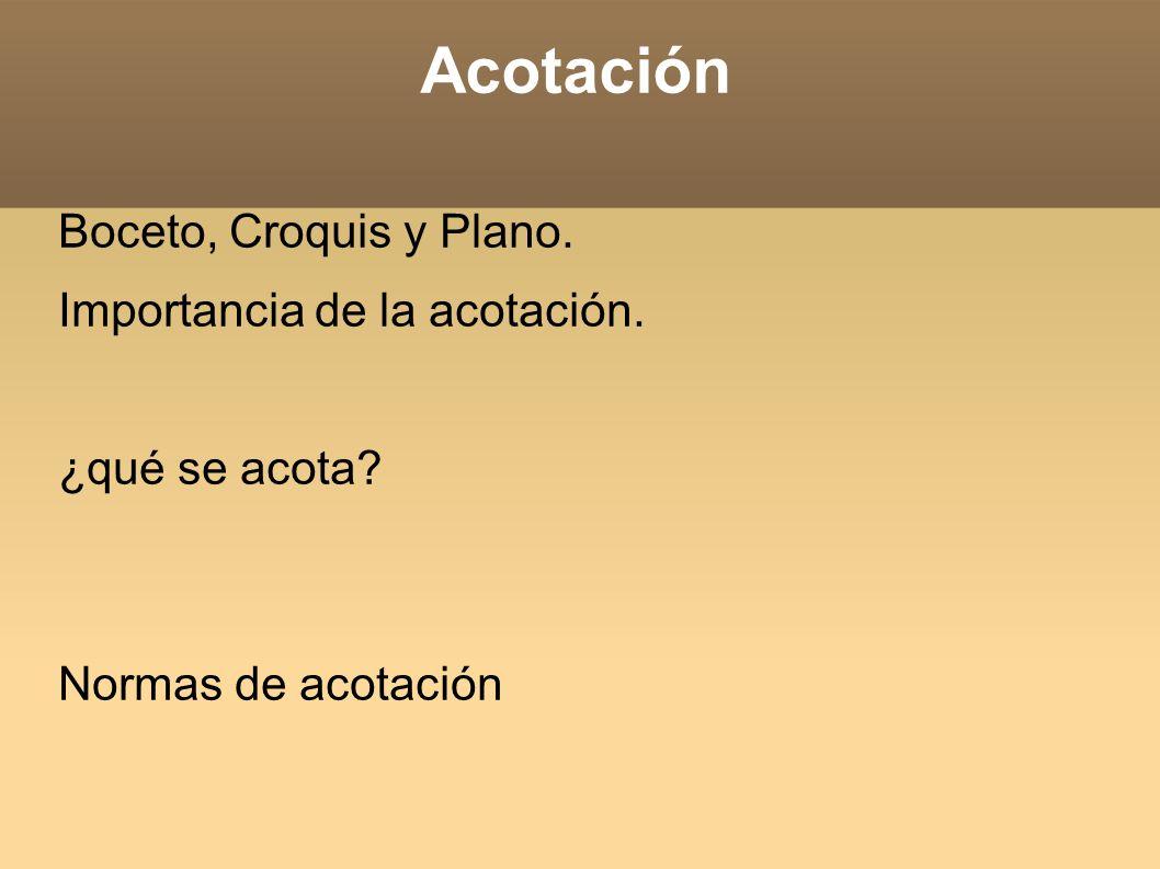 Acotación Boceto, Croquis y Plano. Importancia de la acotación.