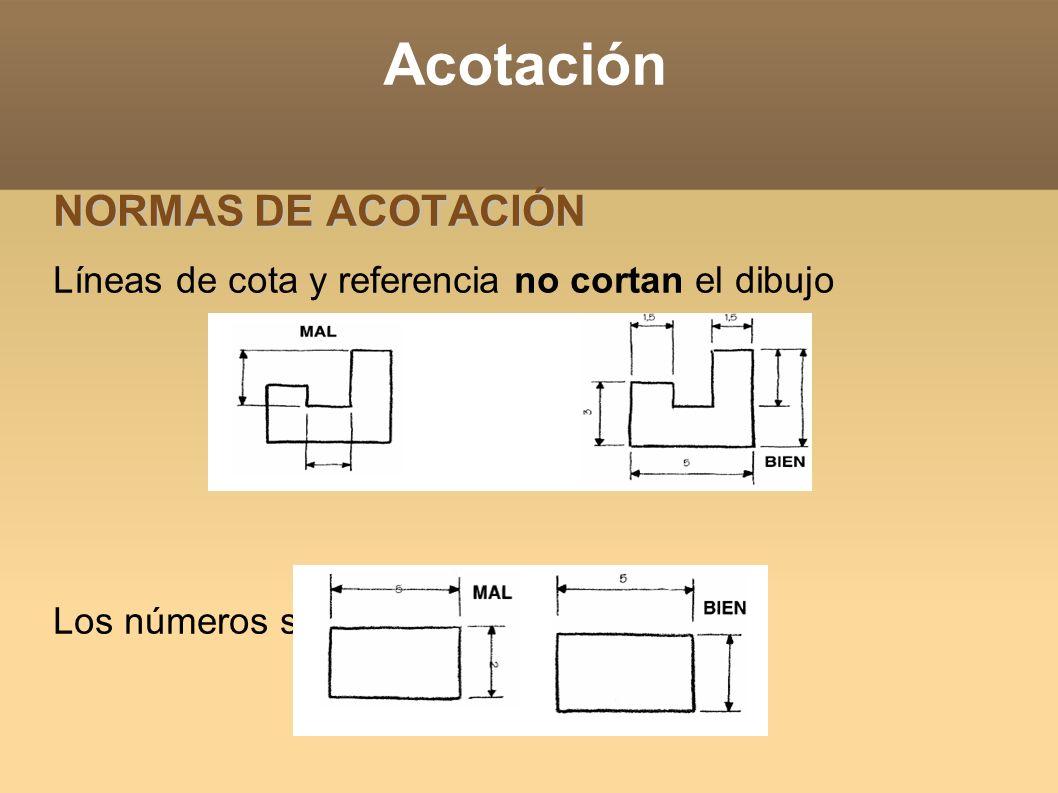 Acotación NORMAS DE ACOTACIÓN