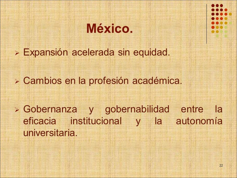 México. Expansión acelerada sin equidad.