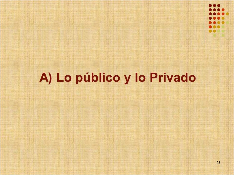 A) Lo público y lo Privado