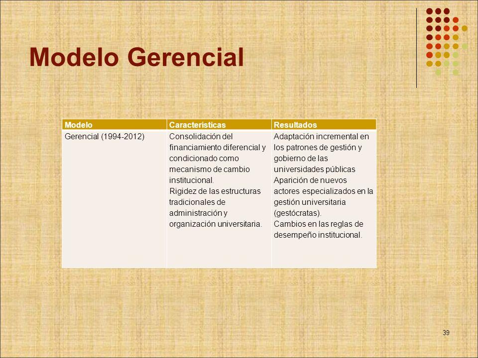Modelo Gerencial Modelo Características Resultados
