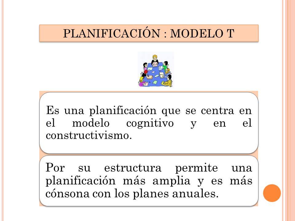 PLANIFICACIÓN : MODELO T