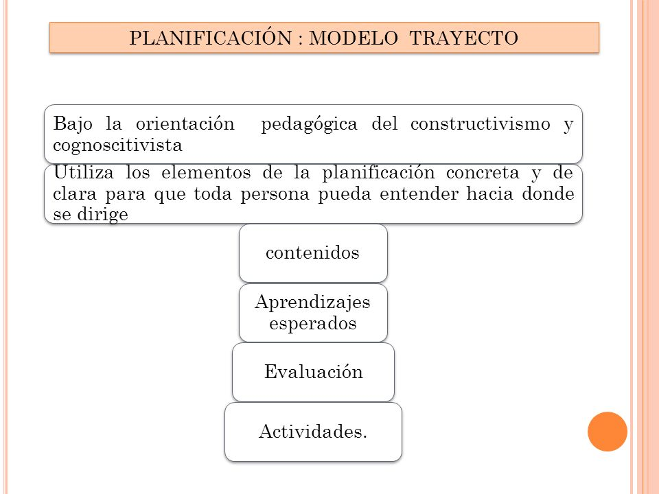 PLANIFICACIÓN : MODELO TRAYECTO