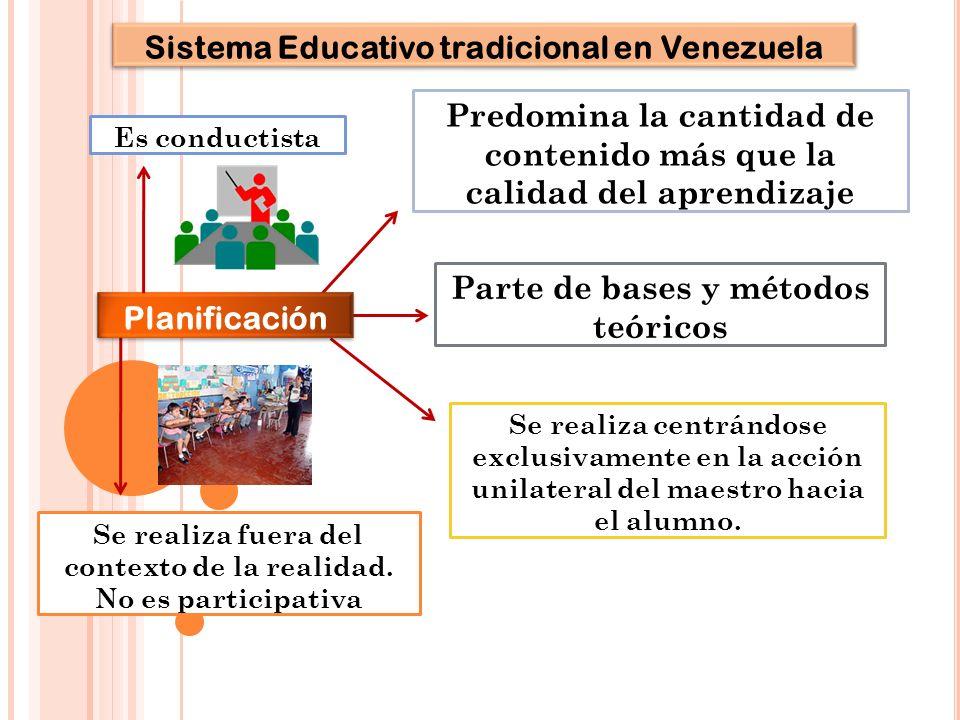 Sistema Educativo tradicional en Venezuela