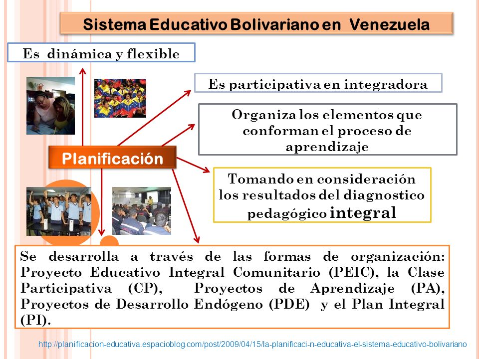 Planificaci n educativa ppt video online descargar for Proyecto comedor comunitario pdf