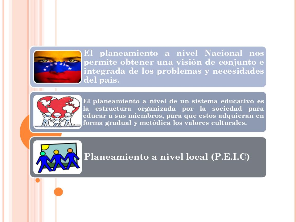Planeamiento a nivel local (P.E.I.C)