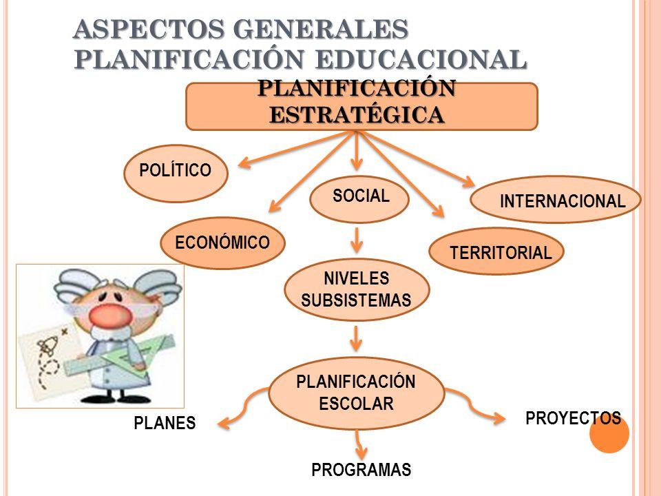 ASPECTOS GENERALES PLANIFICACIÓN EDUCACIONAL