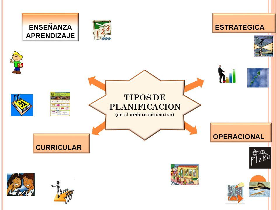 ENSEÑANZA APRENDIZAJE TIPOS DE PLANIFICACION (en el ámbito educativo)