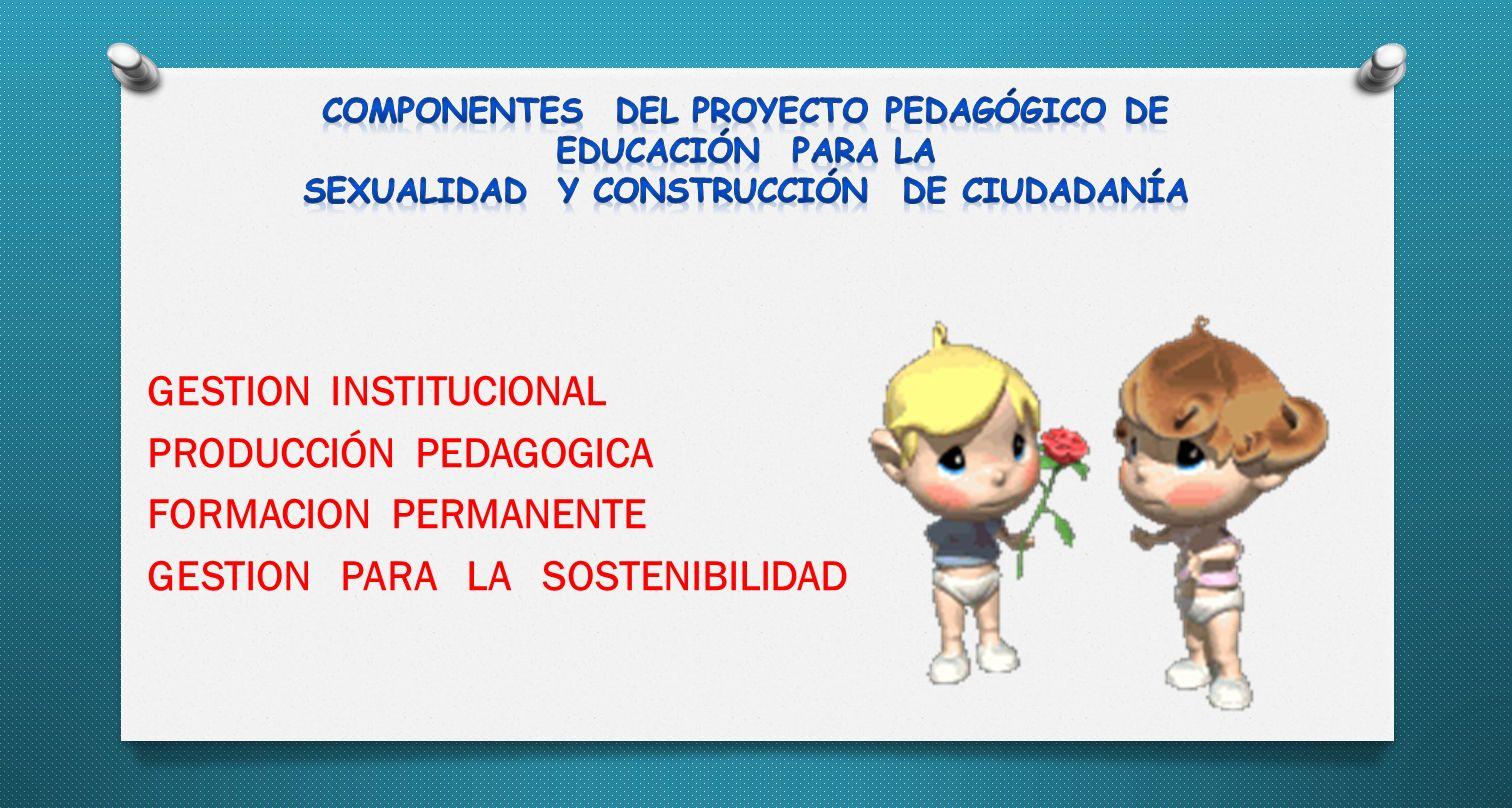 GESTION INSTITUCIONAL PRODUCCIÓN PEDAGOGICA FORMACION PERMANENTE