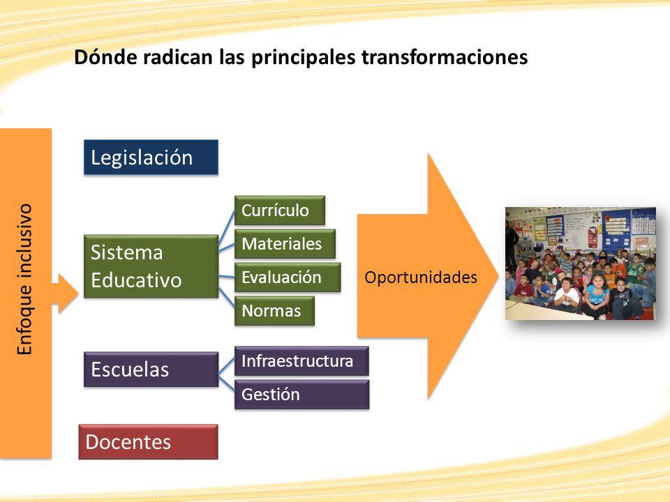Dónde radican las principales transformaciones