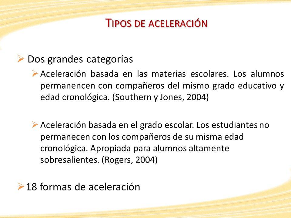 Tipos de aceleración Dos grandes categorías 18 formas de aceleración