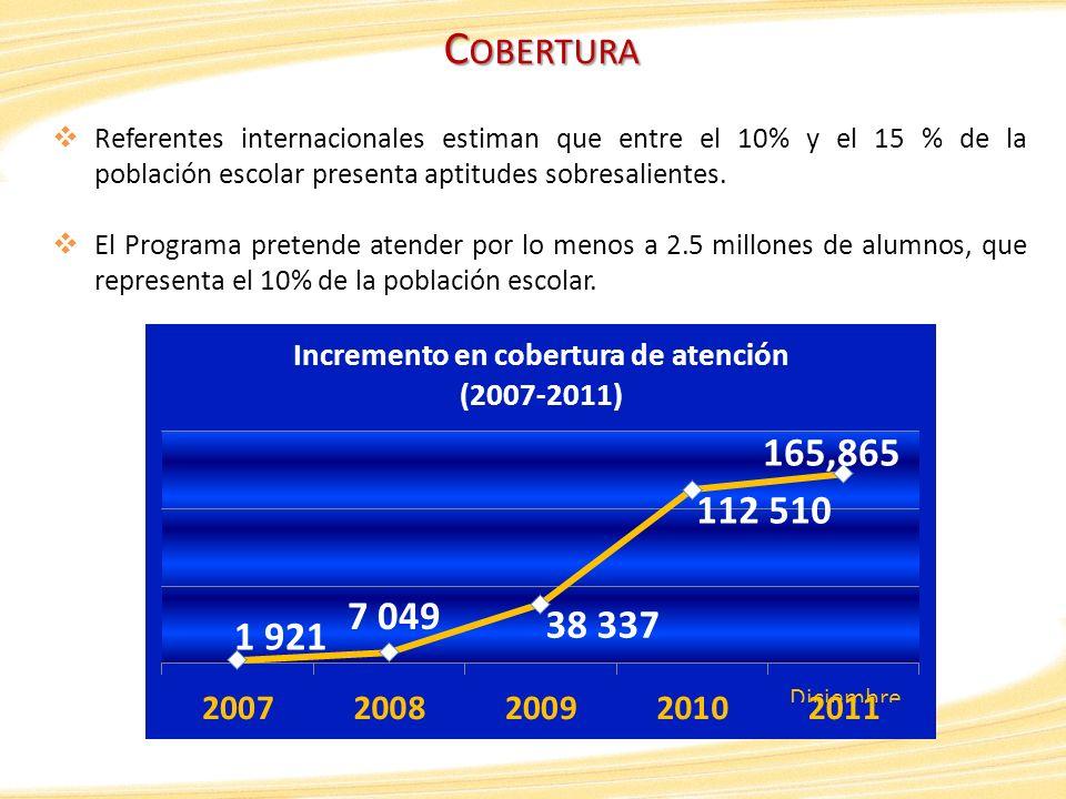 Cobertura Referentes internacionales estiman que entre el 10% y el 15 % de la población escolar presenta aptitudes sobresalientes.