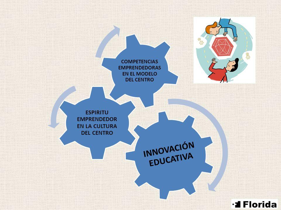 INNOVACIÓN EDUCATIVA ESPIRITU EMPRENDEDOR EN LA CULTURA DEL CENTRO