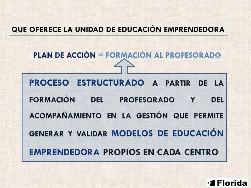 QUE OFERECE LA UNIDAD DE EDUCACIÓN EMPRENDEDORA