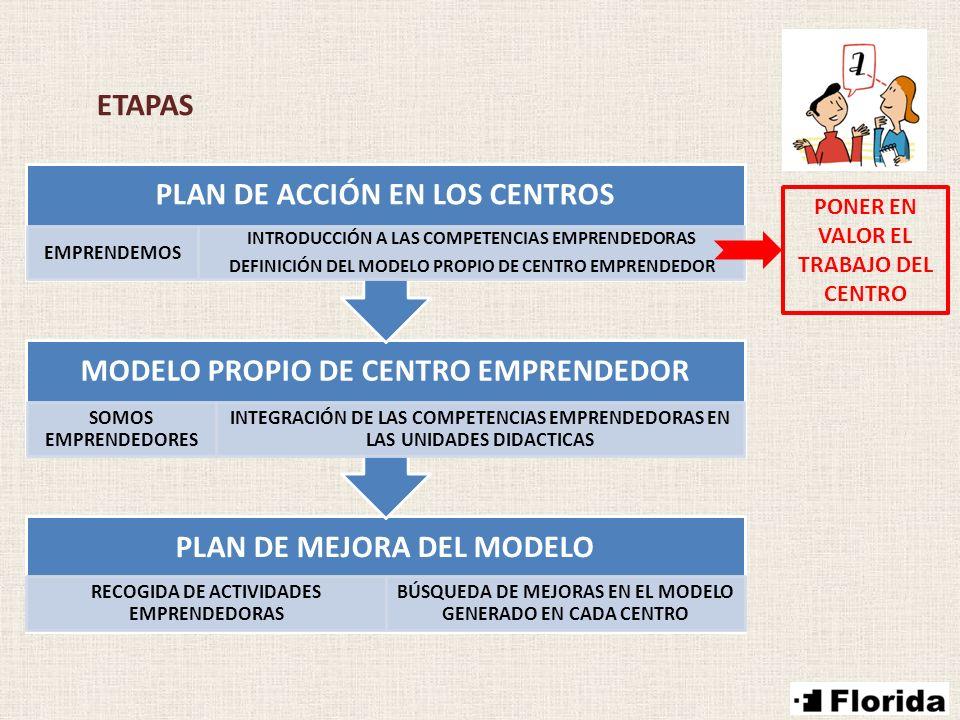PLAN DE ACCIÓN EN LOS CENTROS MODELO PROPIO DE CENTRO EMPRENDEDOR