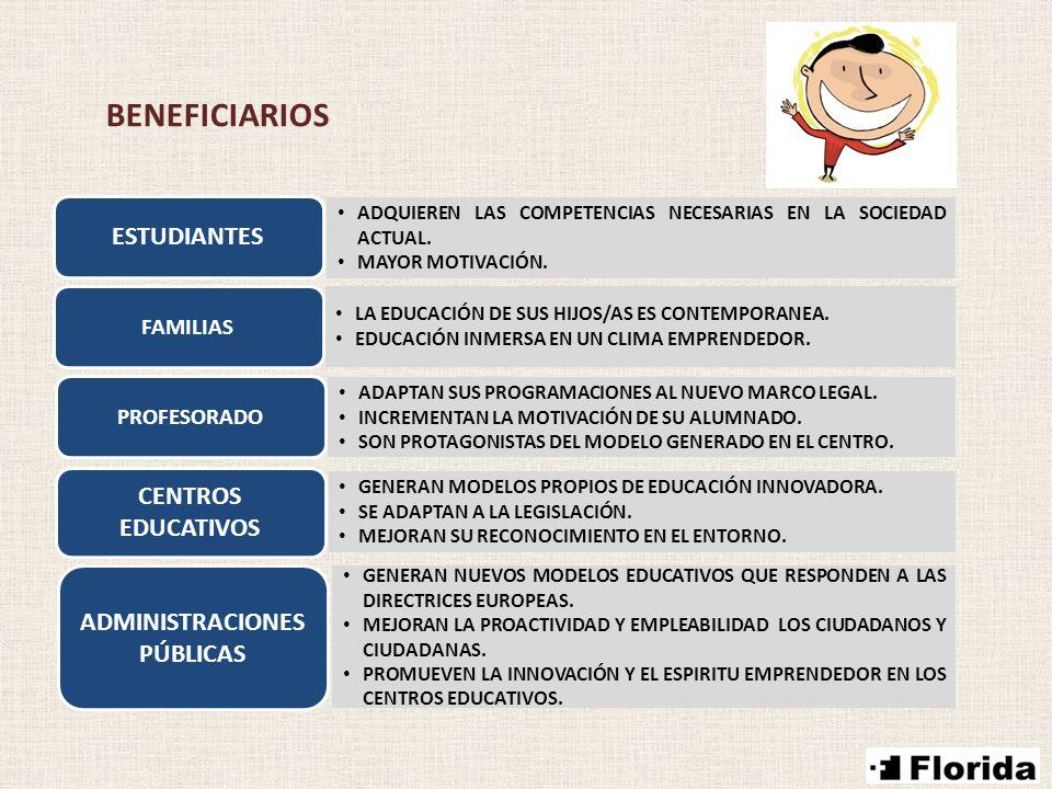 BENEFICIARIOS ESTUDIANTES CENTROS EDUCATIVOS ADMINISTRACIONES PÚBLICAS