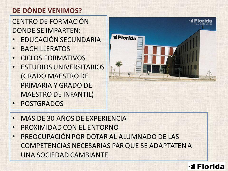 DE DÓNDE VENIMOS CENTRO DE FORMACIÓN DONDE SE IMPARTEN: EDUCACIÓN SECUNDARIA. BACHILLERATOS. CICLOS FORMATIVOS.