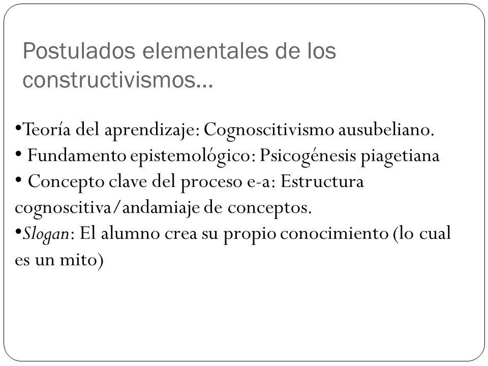 Postulados elementales de los constructivismos…