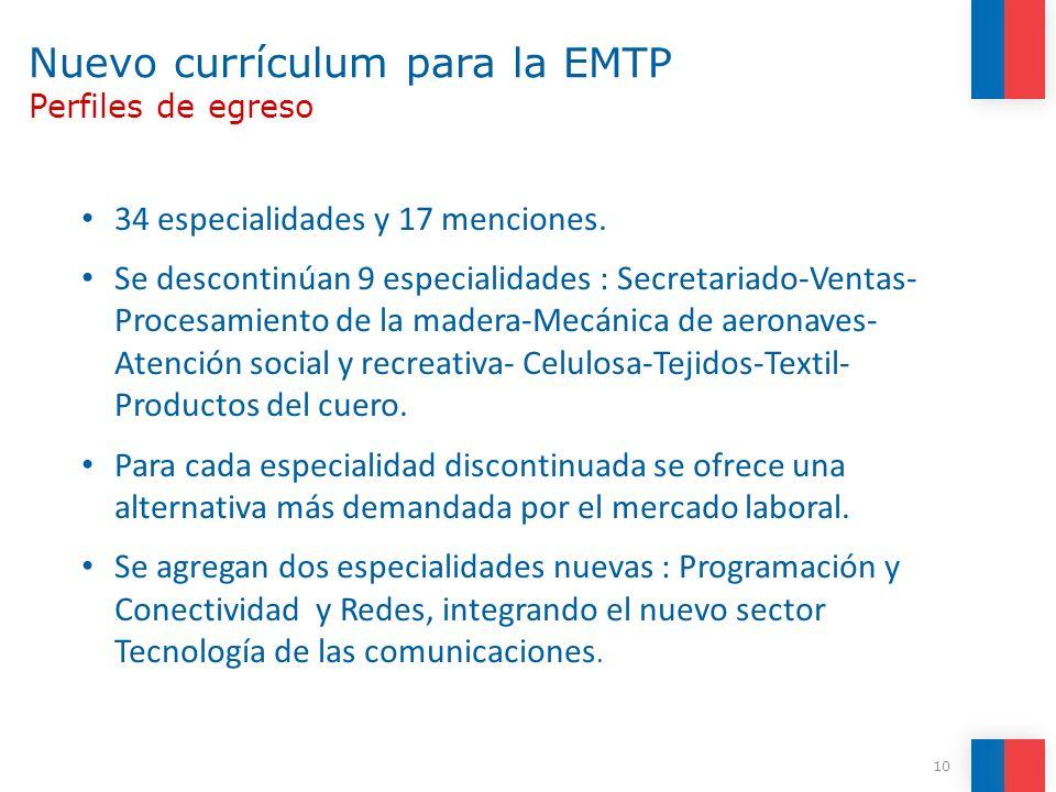 Nuevo currículum para la EMTP Perfiles de egreso
