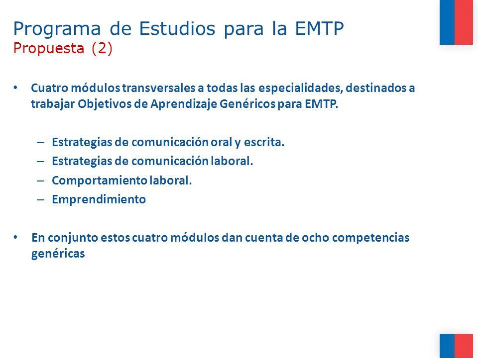 Programa de Estudios para la EMTP Propuesta (2)
