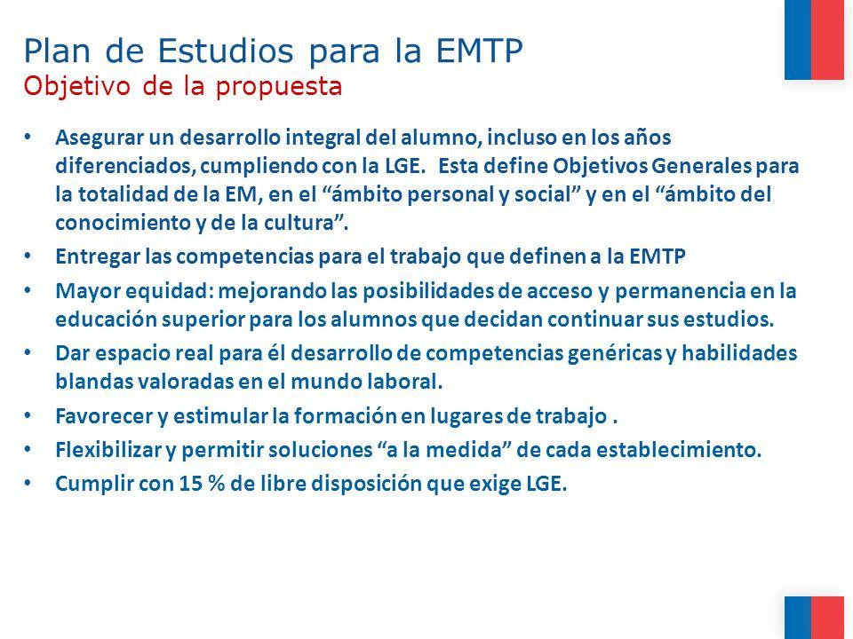 Plan de Estudios para la EMTP Objetivo de la propuesta